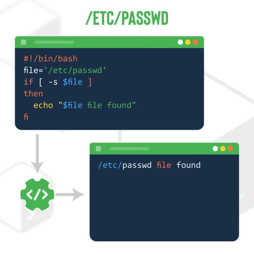 Check file exists (Bash example)