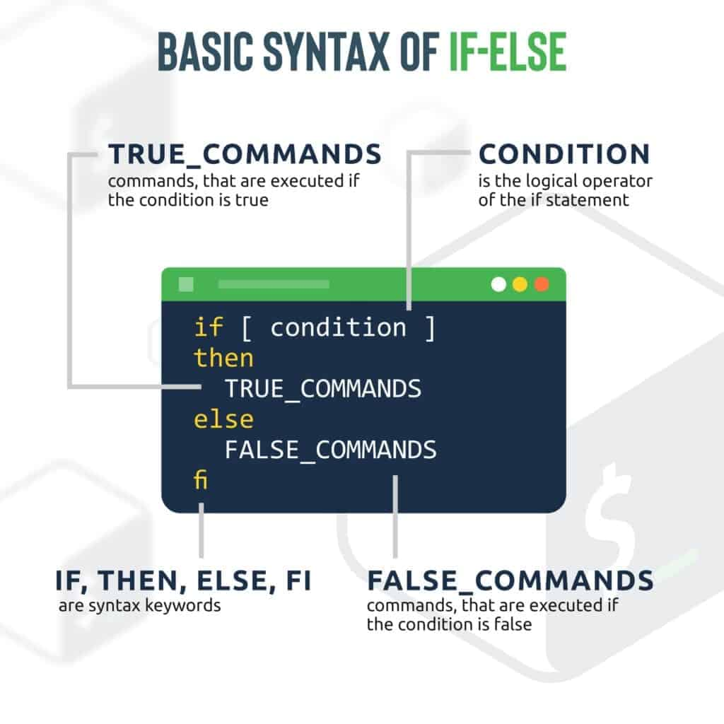 if-else Bash syntax
