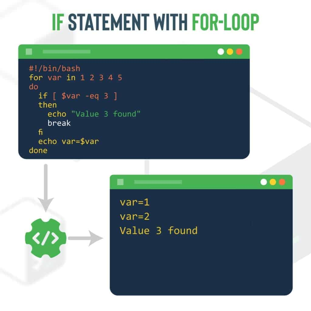 if statement within for loop (Bash example)