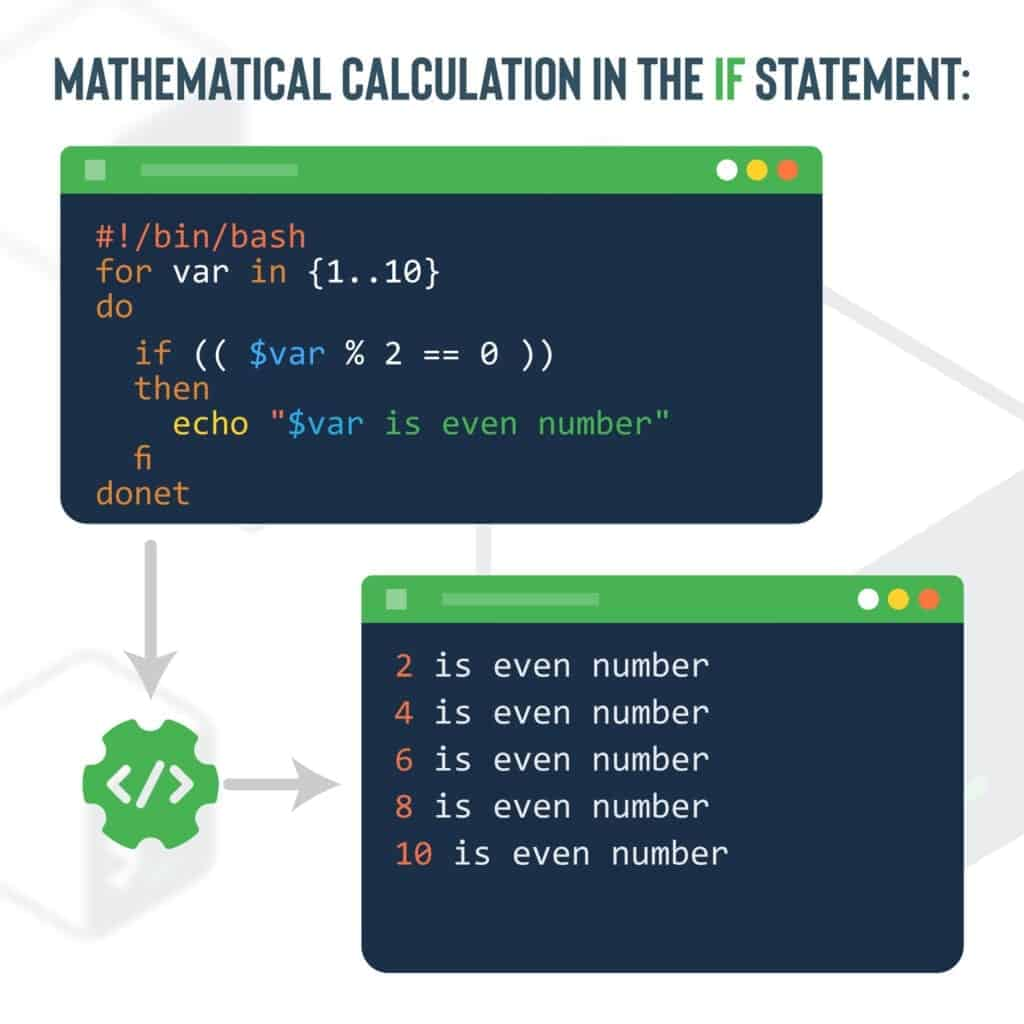 Mathematical expression inside if statement (bash example)