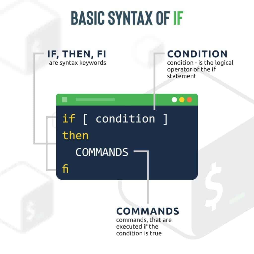 if statement syntax (Bash example)