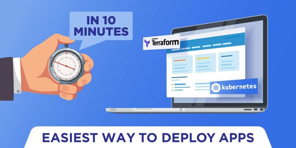 The Most Easy Way To Deploy Apps To The Kubernetes Using Terraform