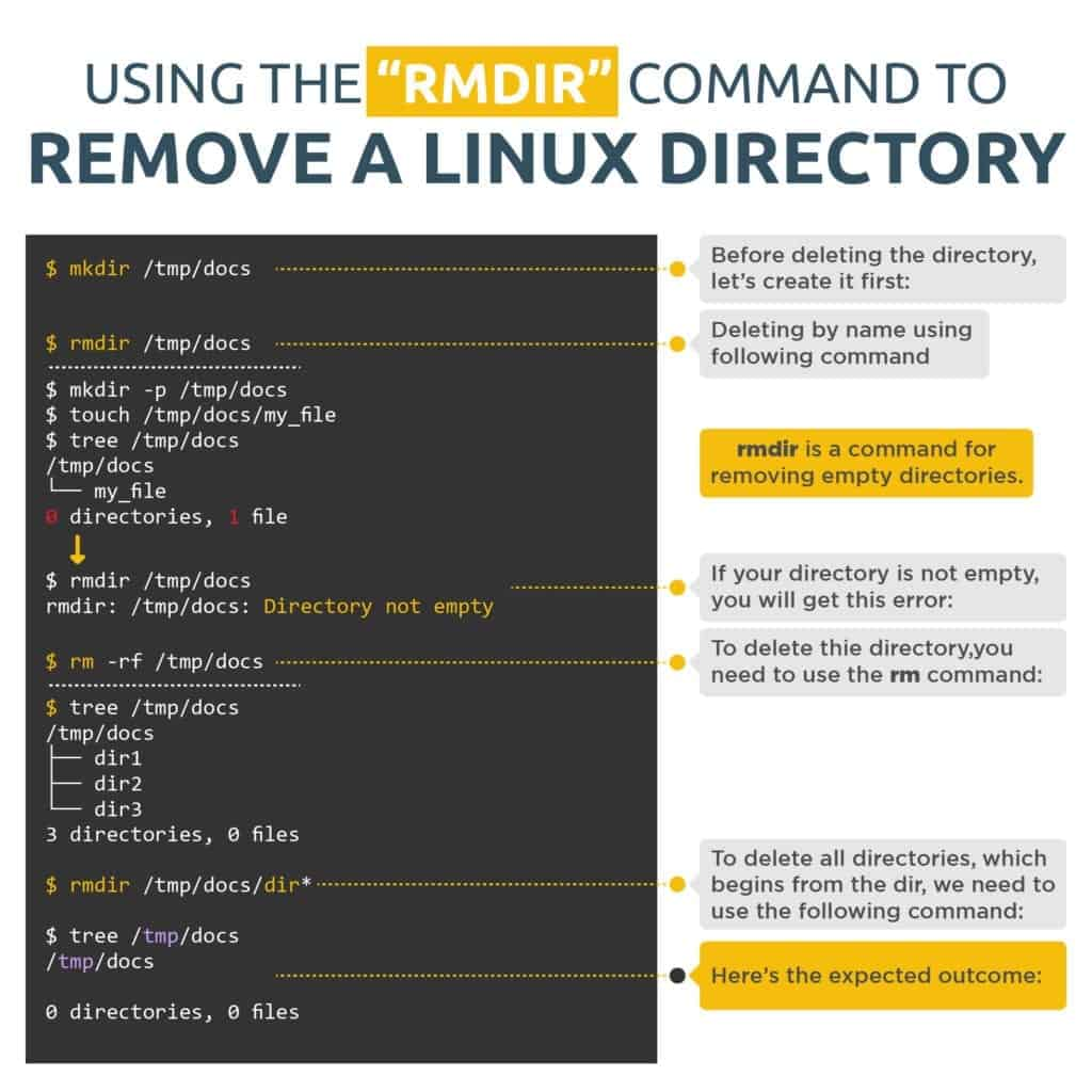 """Using """"rmdir"""" command to delete files and directories"""