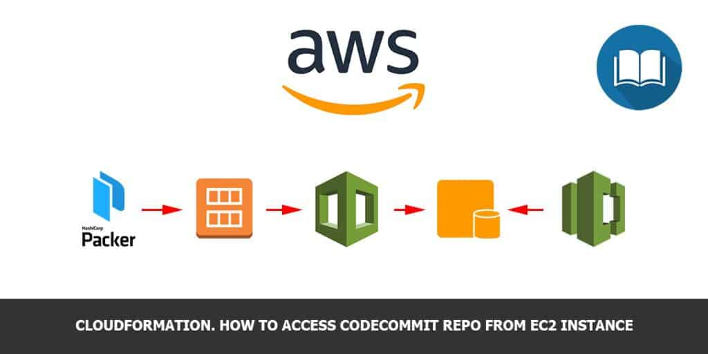 CloudFormation-How-to-access-CodeCommit-repo-from-EC2-instance