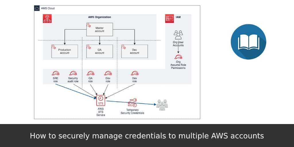 How-to-securely-manage-credentials-to-multiple-AWS-accounts