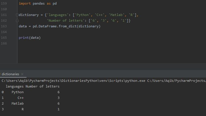 Working With Dictionaries In Python - Convert Dictionary To Dataframe