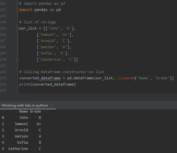 Working With Lists In Python - Using pandas.DataFrame() Constructor