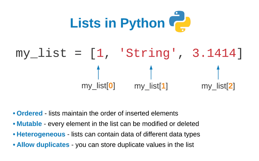 Working With Lists In Python - What is a list in Python