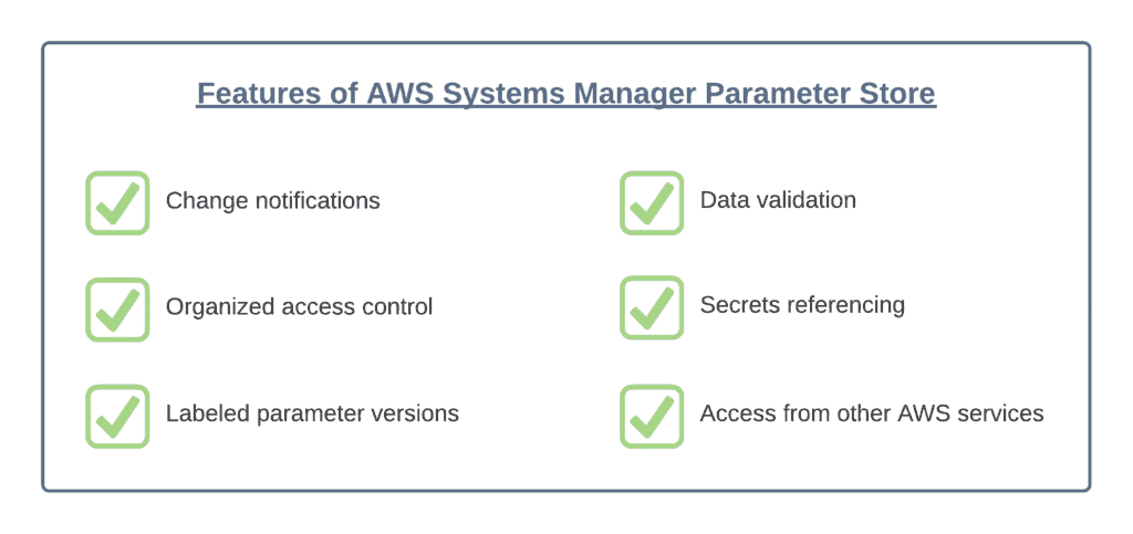 Introduction to AWS Systems Manager - Features